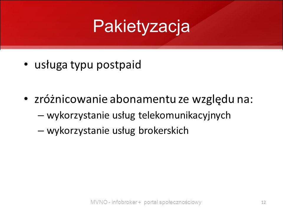 Pakietyzacja usługa typu postpaid