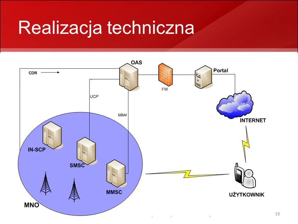 Realizacja techniczna