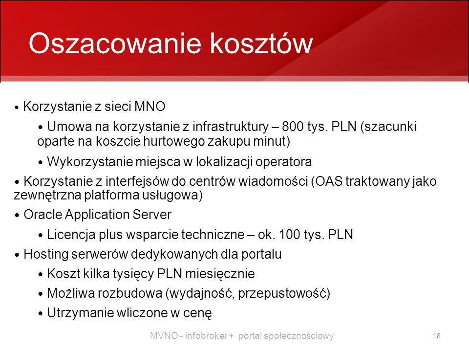 Oszacowanie kosztów Korzystanie z sieci MNO.