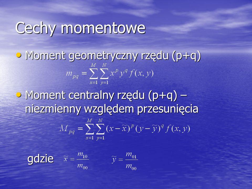 Cechy momentowe Moment geometryczny rzędu (p+q)
