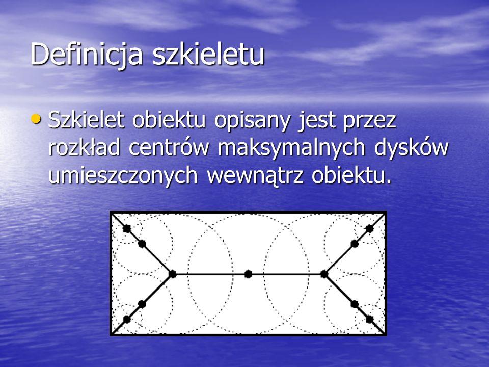 Definicja szkieletu Szkielet obiektu opisany jest przez rozkład centrów maksymalnych dysków umieszczonych wewnątrz obiektu.