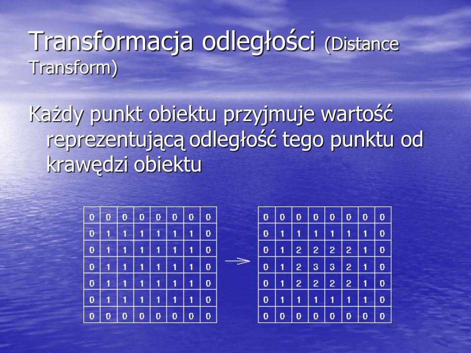 Transformacja odległości (Distance Transform)