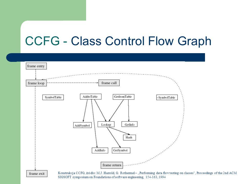 CCFG - Class Control Flow Graph