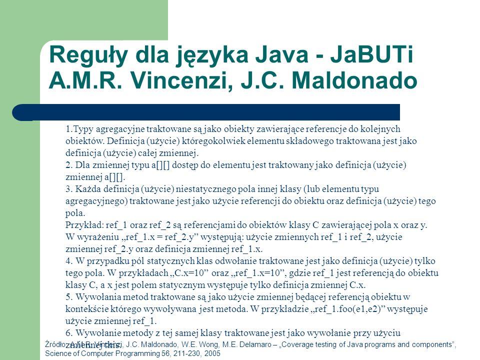 Reguły dla języka Java - JaBUTi A.M.R. Vincenzi, J.C. Maldonado