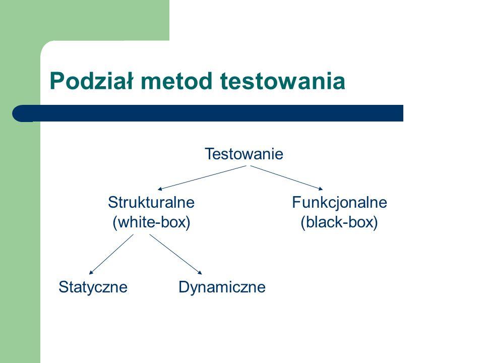 Podział metod testowania