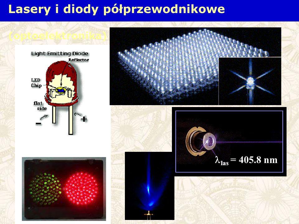 Lasery i diody półprzewodnikowe