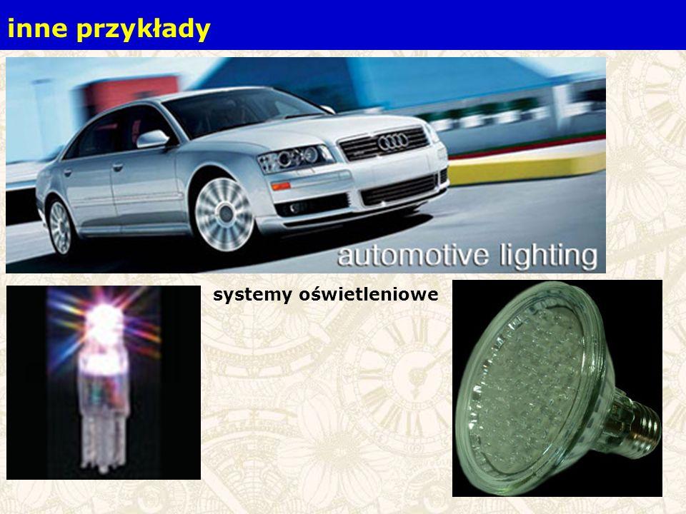 inne przykłady systemy oświetleniowe