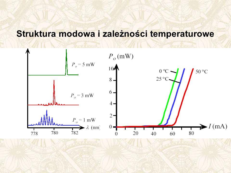 Struktura modowa i zależności temperaturowe