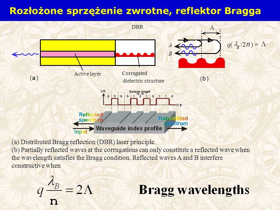 Rozłożone sprzężenie zwrotne, reflektor Bragga