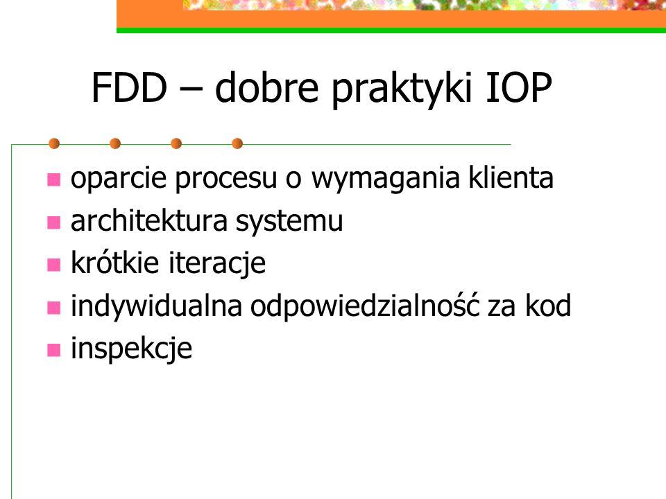 FDD – dobre praktyki IOP