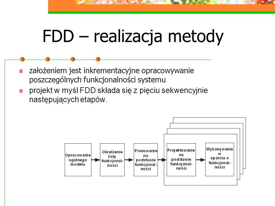 FDD – realizacja metody