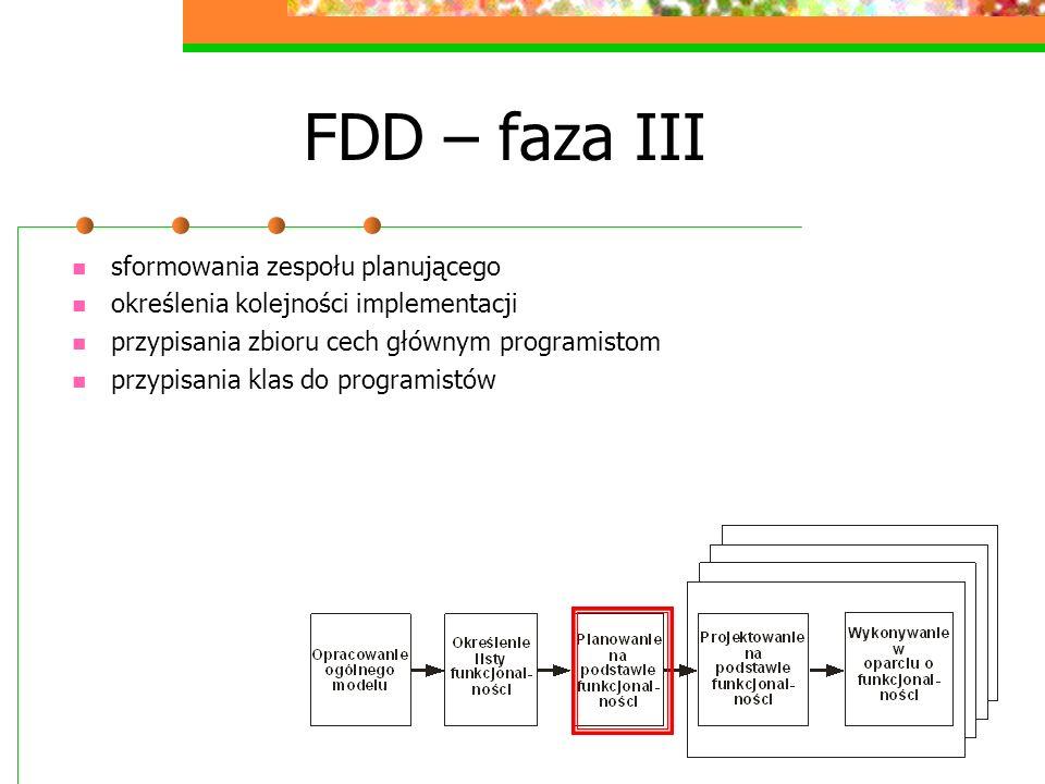 FDD – faza III sformowania zespołu planującego