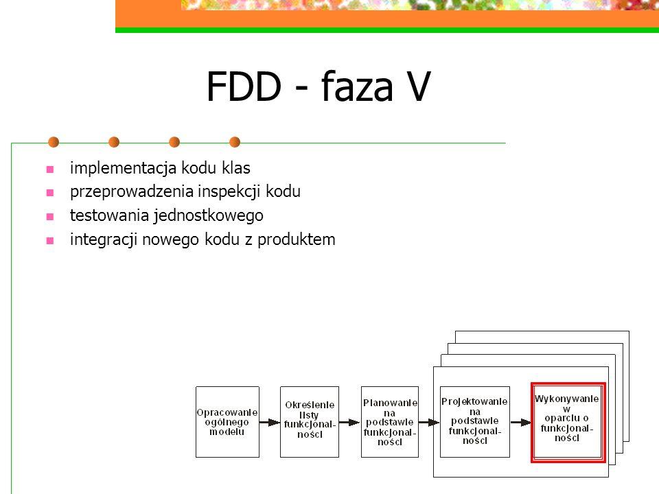 FDD - faza V implementacja kodu klas przeprowadzenia inspekcji kodu