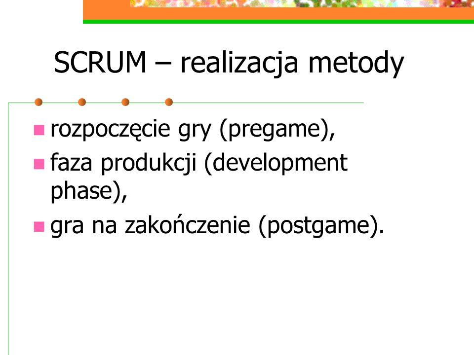 SCRUM – realizacja metody