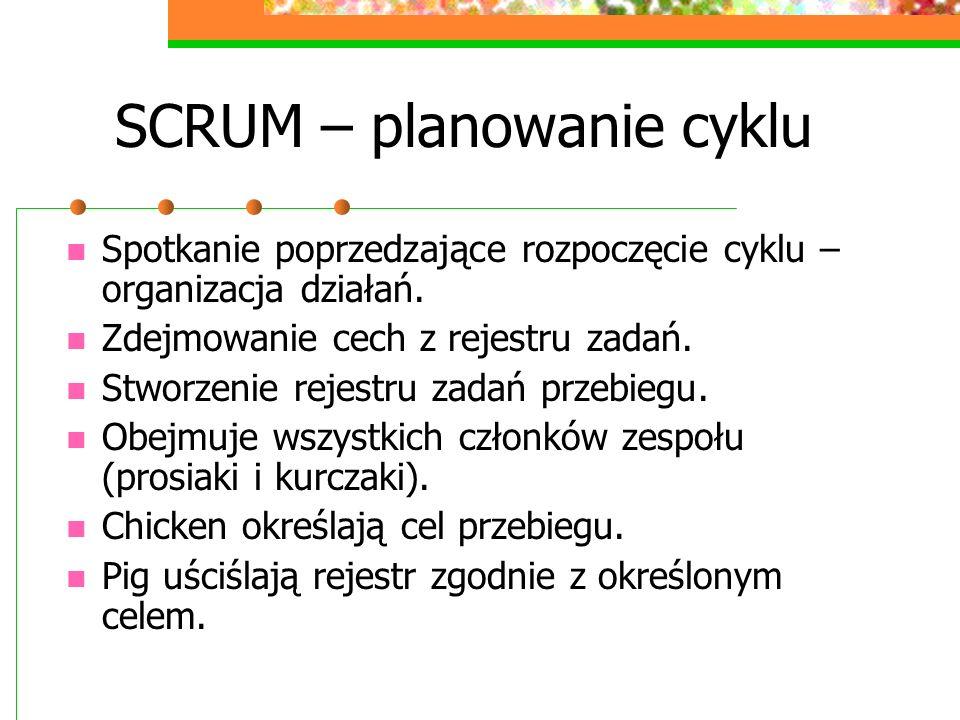 SCRUM – planowanie cyklu