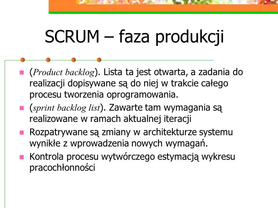 SCRUM – faza produkcji