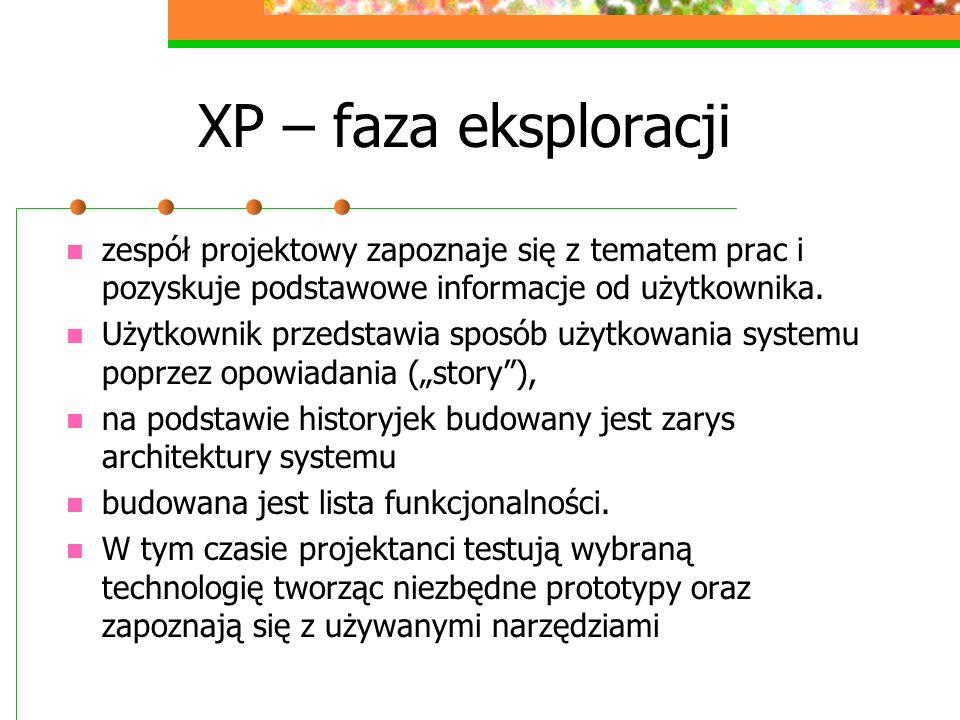 XP – faza eksploracjizespół projektowy zapoznaje się z tematem prac i pozyskuje podstawowe informacje od użytkownika.