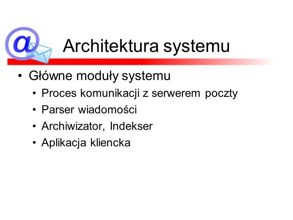 Architektura systemu Główne moduły systemu