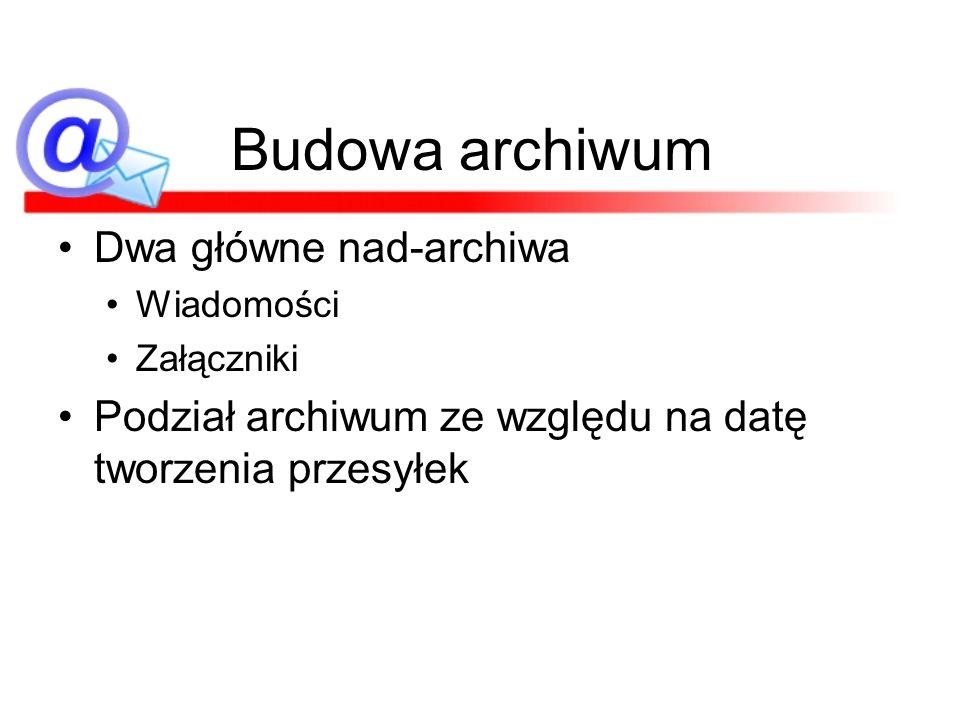 Budowa archiwum Dwa główne nad-archiwa
