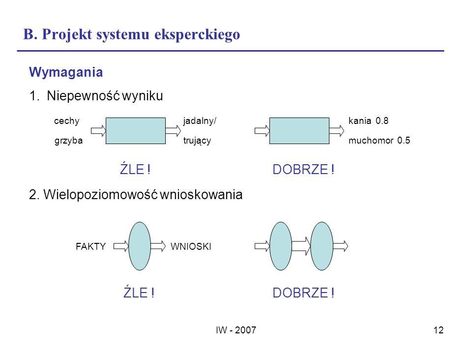 B. Projekt systemu eksperckiego