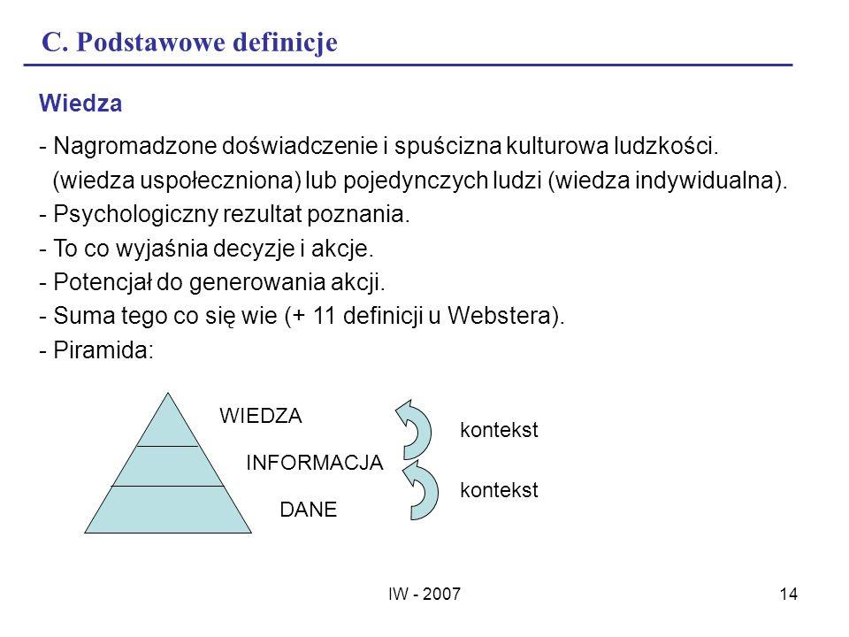 C. Podstawowe definicje