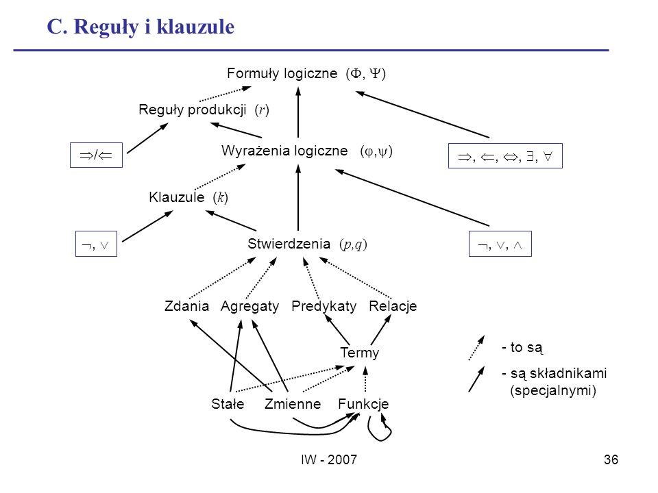 C. Reguły i klauzule Formuły logiczne (, ) Reguły produkcji (r)