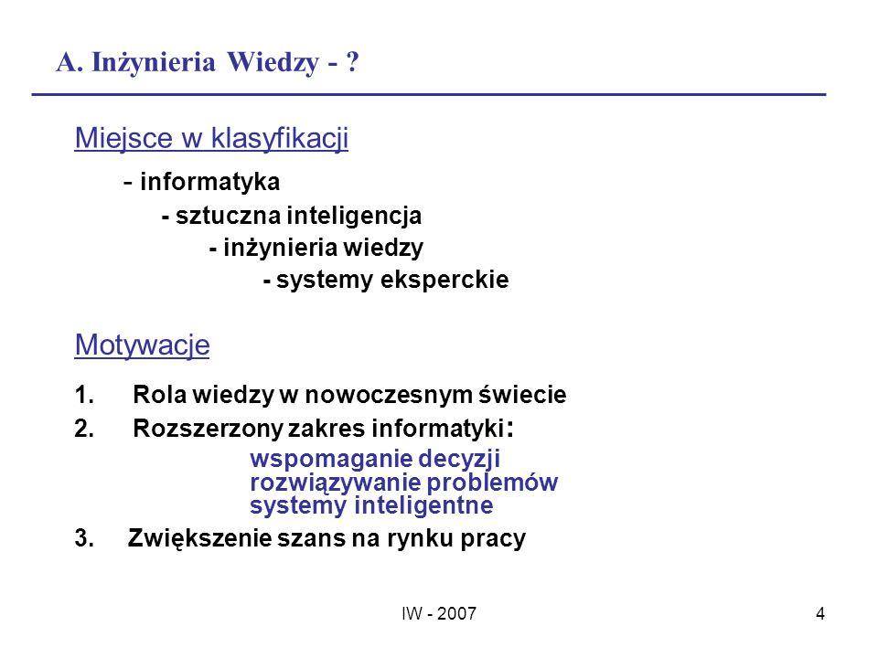 Miejsce w klasyfikacji - informatyka