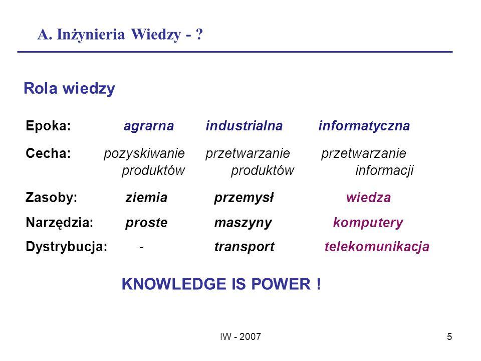A. Inżynieria Wiedzy - Rola wiedzy KNOWLEDGE IS POWER !