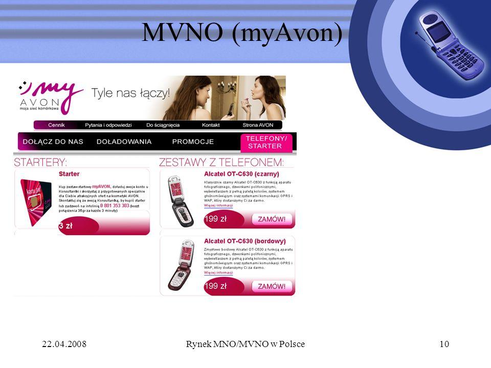 Rynek MNO/MVNO w Polsce