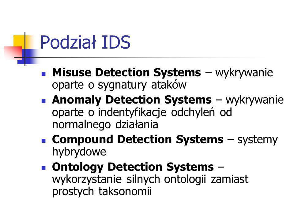 Podział IDS Misuse Detection Systems – wykrywanie oparte o sygnatury ataków.