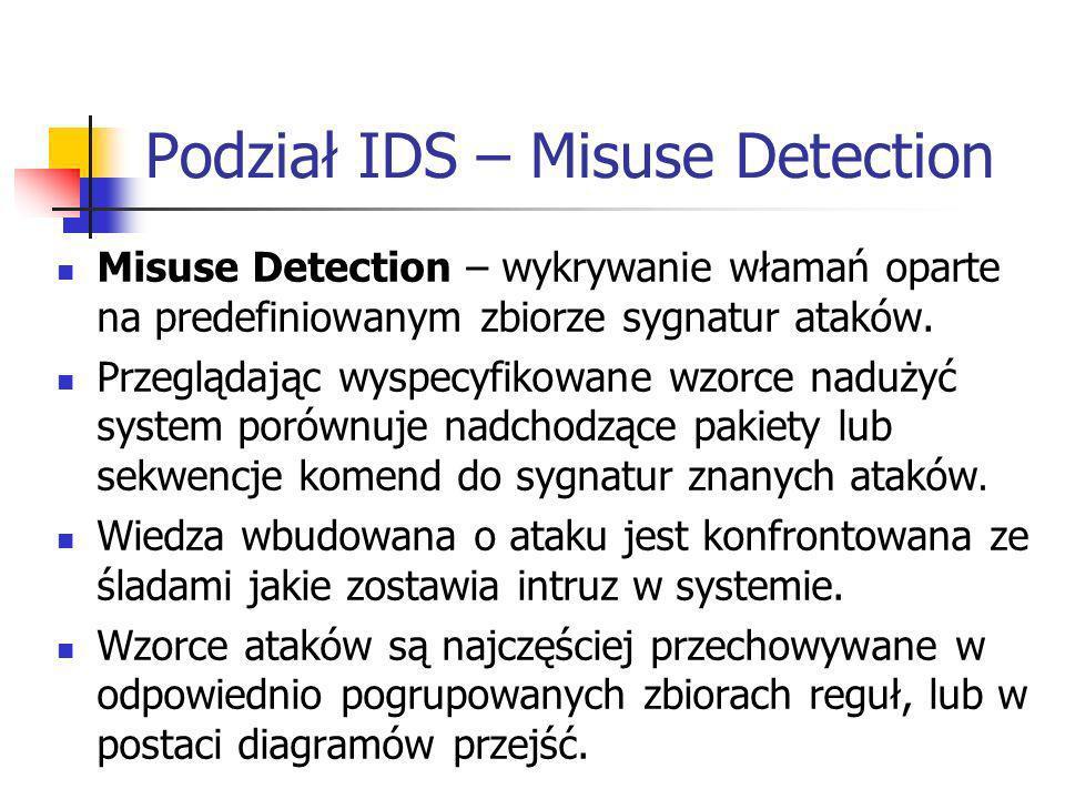 Podział IDS – Misuse Detection