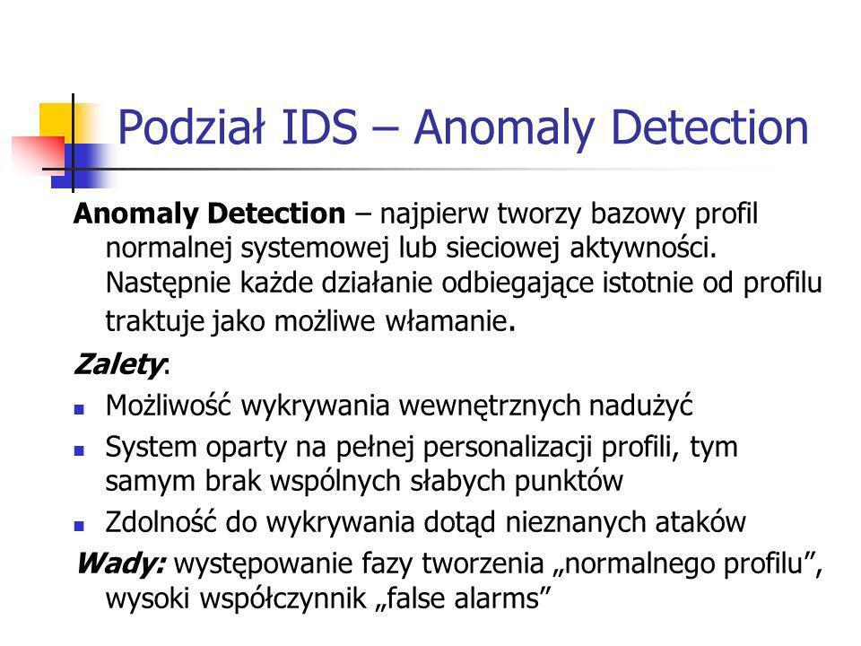 Podział IDS – Anomaly Detection
