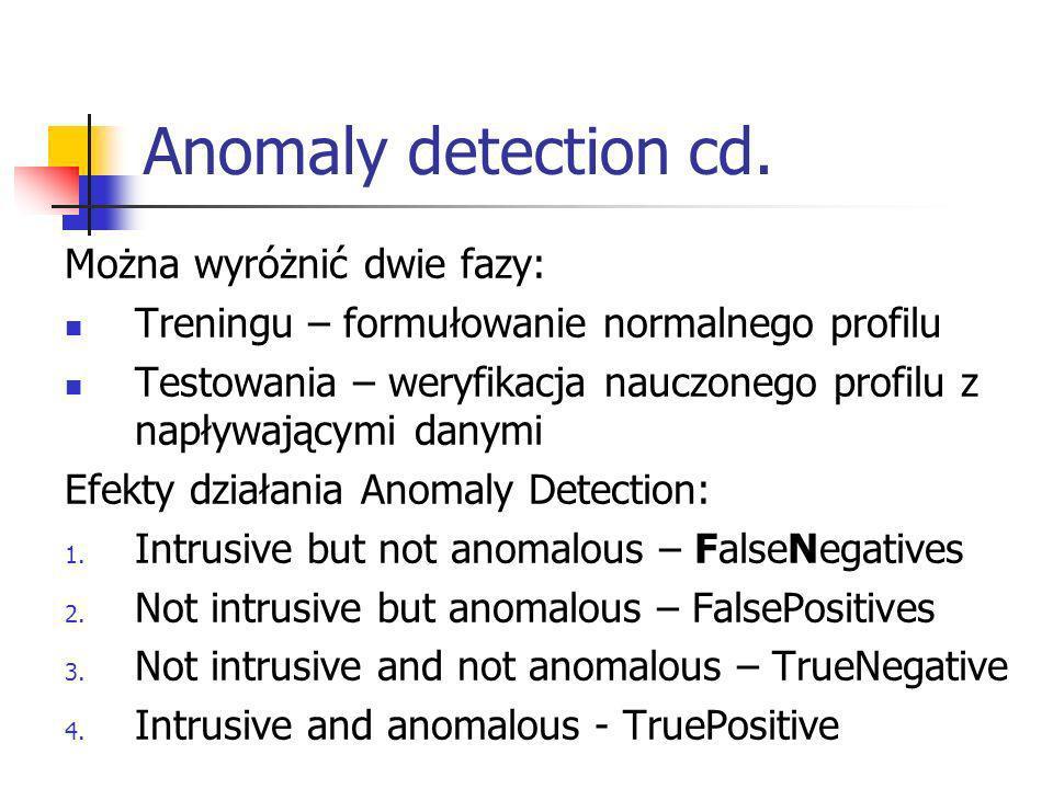 Anomaly detection cd. Można wyróżnić dwie fazy: