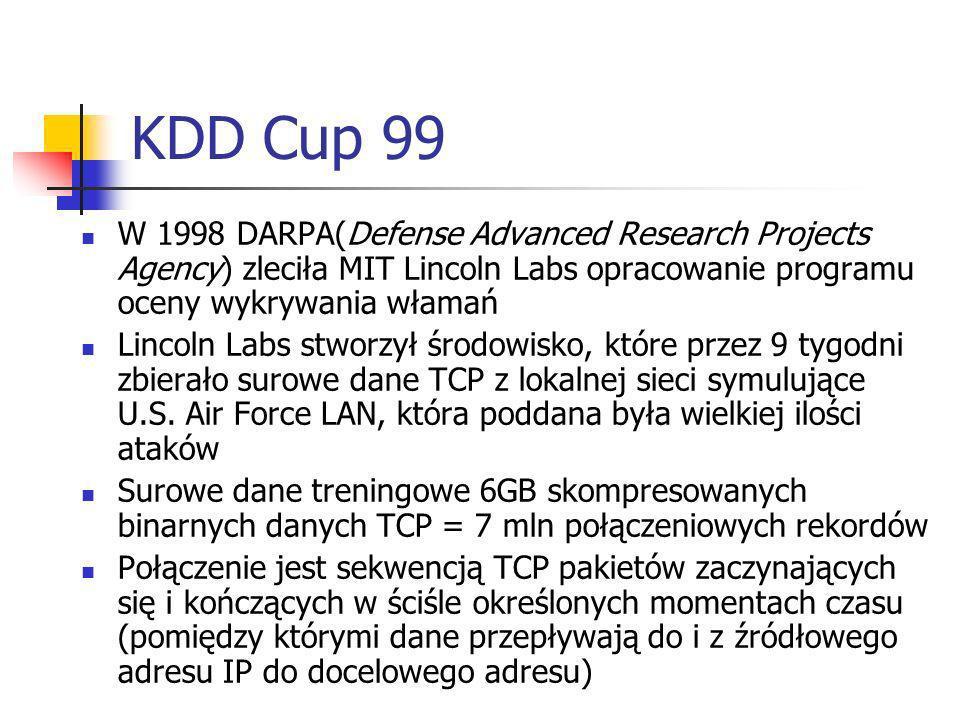 KDD Cup 99 W 1998 DARPA(Defense Advanced Research Projects Agency) zleciła MIT Lincoln Labs opracowanie programu oceny wykrywania włamań.
