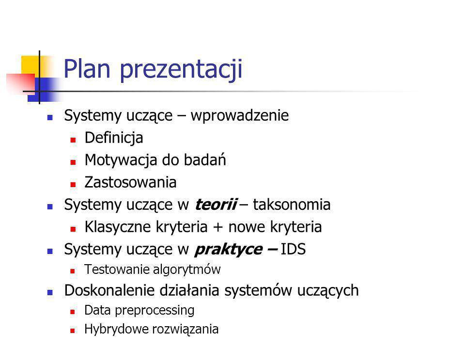 Plan prezentacji Systemy uczące – wprowadzenie Definicja