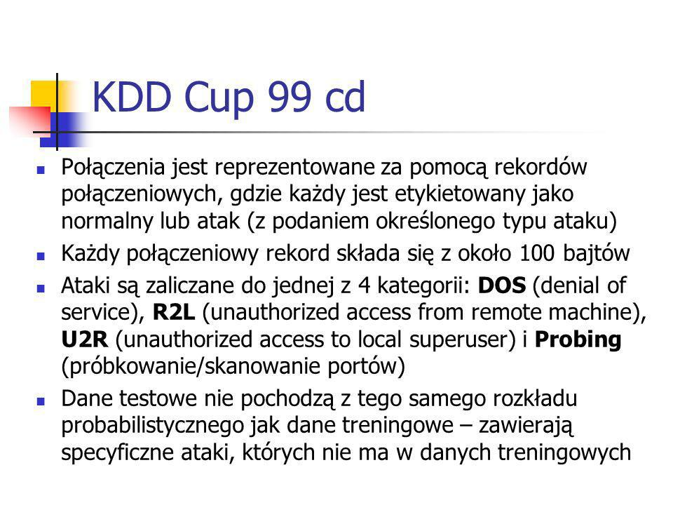 KDD Cup 99 cd