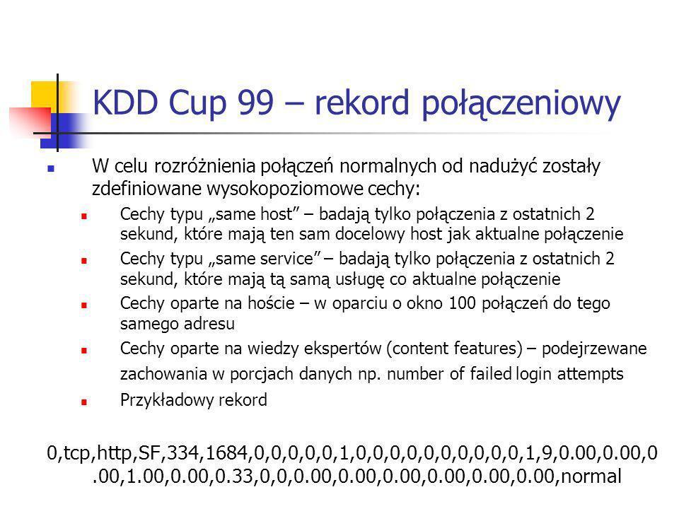 KDD Cup 99 – rekord połączeniowy