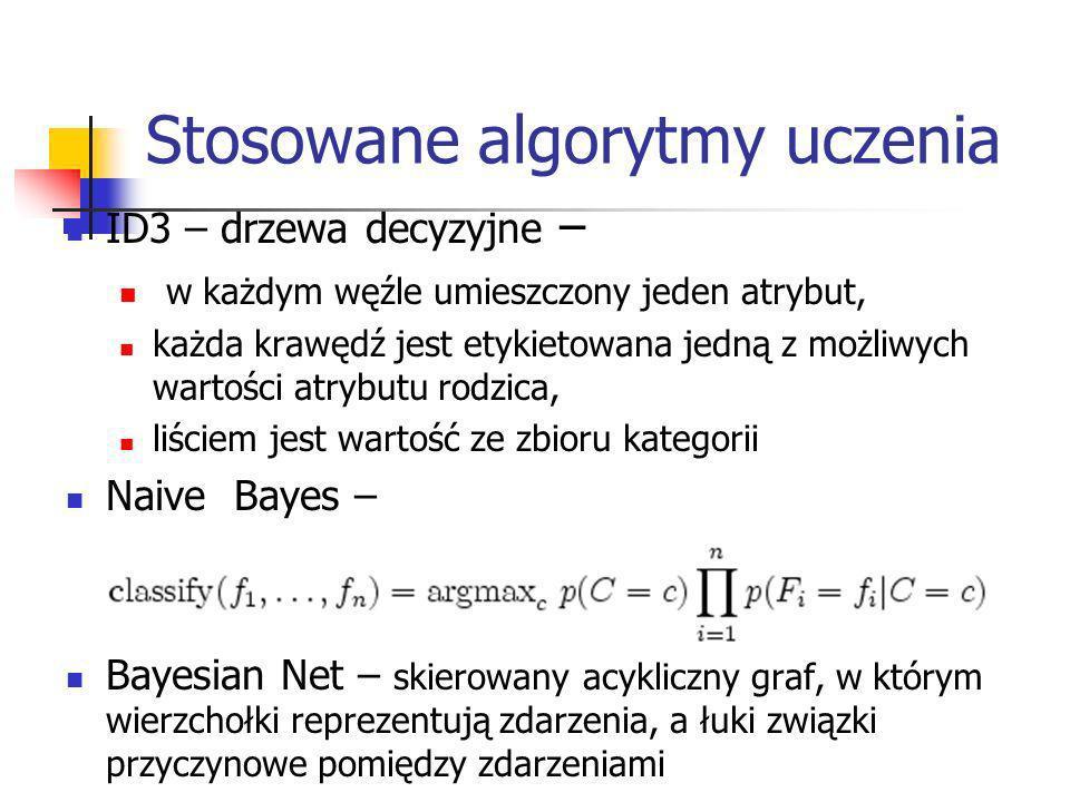 Stosowane algorytmy uczenia