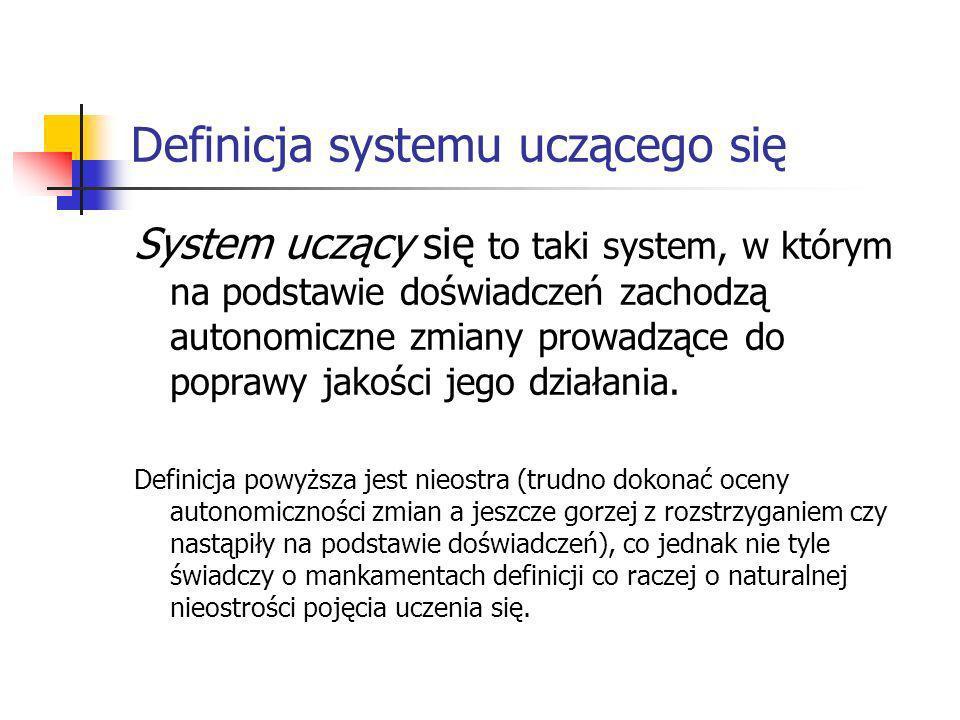 Definicja systemu uczącego się