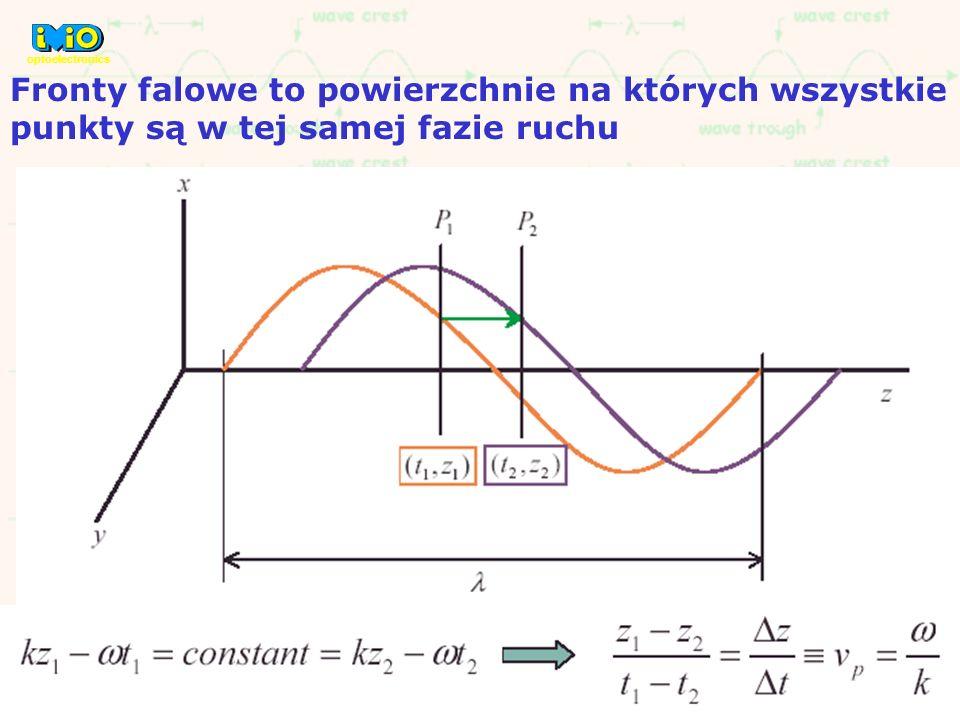 optoelectronics Fronty falowe to powierzchnie na których wszystkie punkty są w tej samej fazie ruchu.