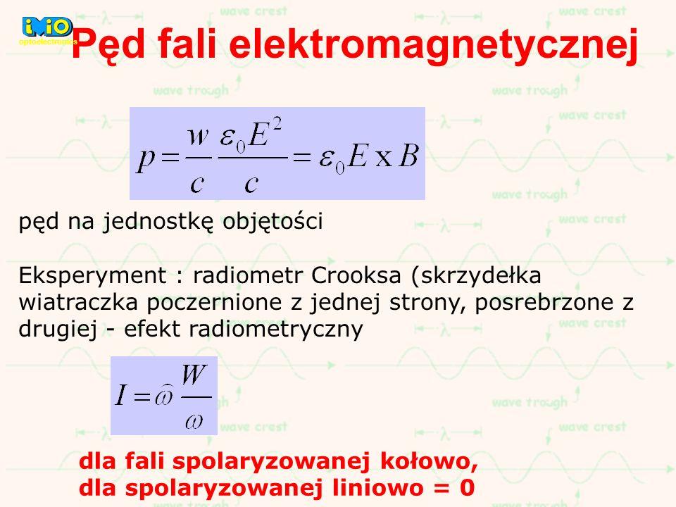 Pęd fali elektromagnetycznej