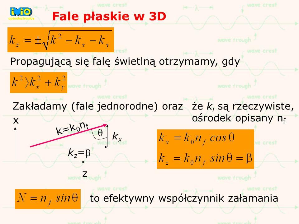 Fale płaskie w 3D Propagującą się falę świetlną otrzymamy, gdy