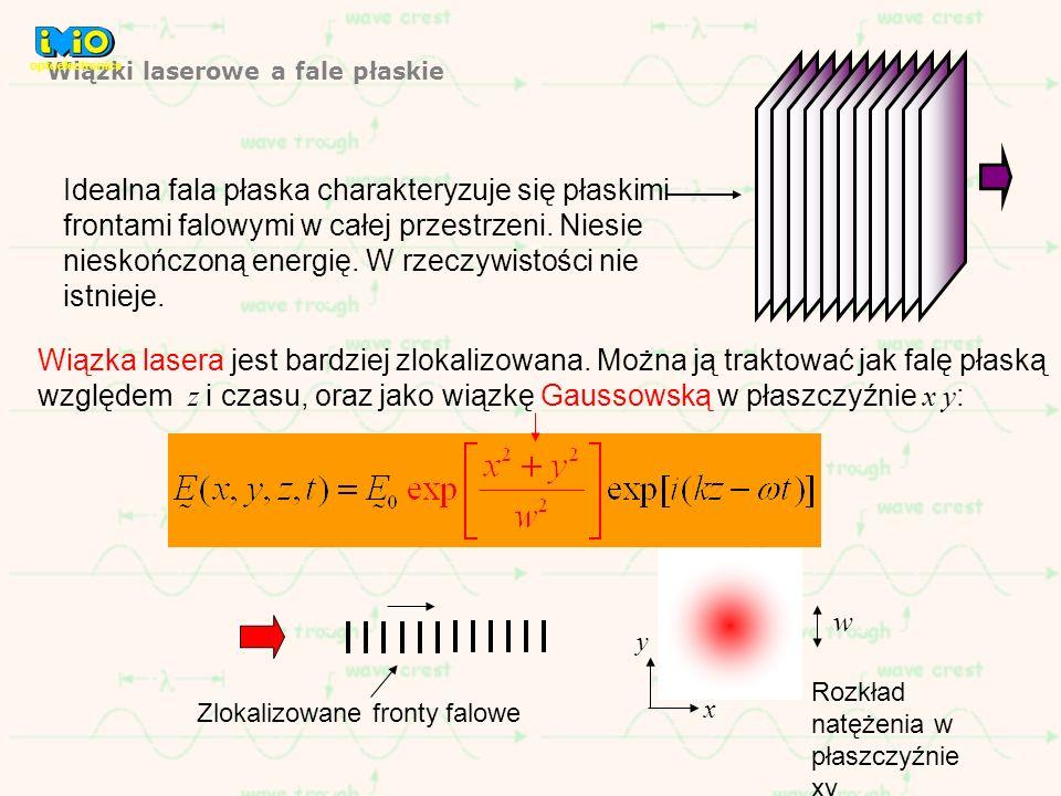 Wiązki laserowe a fale płaskie
