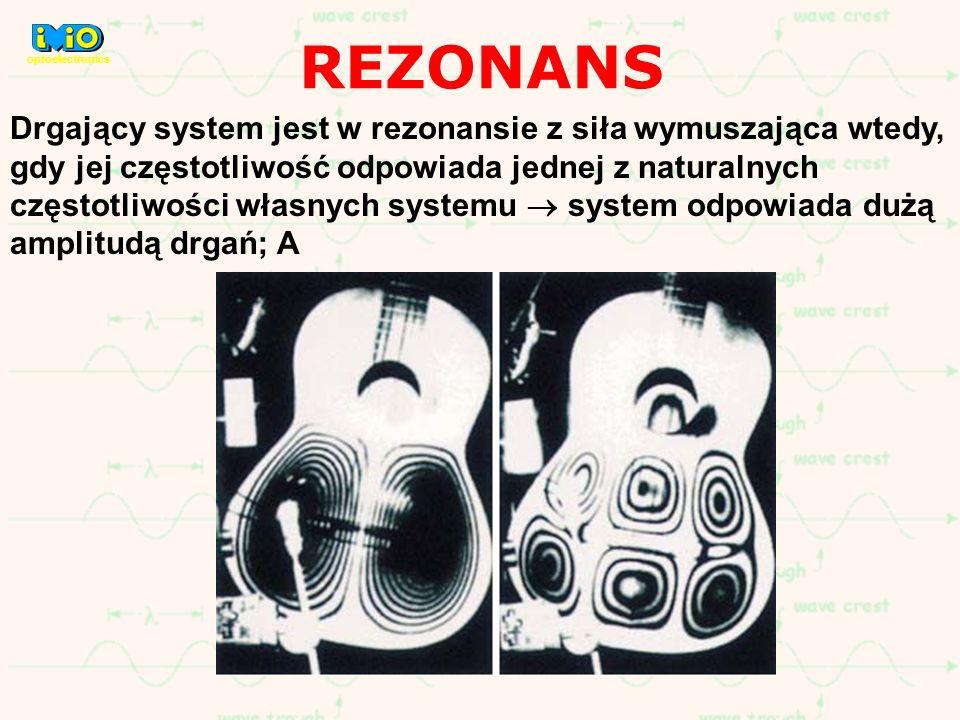 optoelectronics REZONANS.