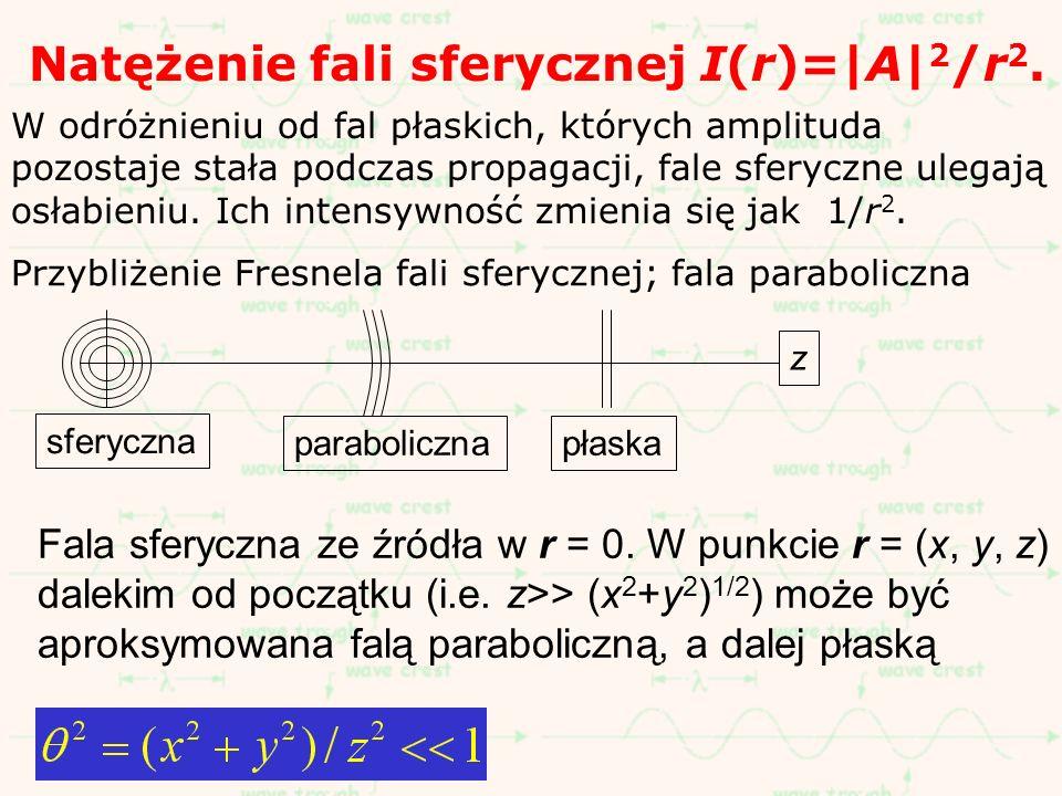 Natężenie fali sferycznej I(r)=|A|2/r2.