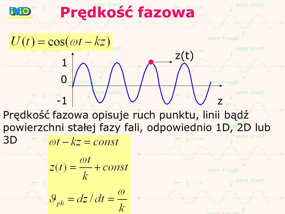 Prędkość fazowa z -1 1 z(t)