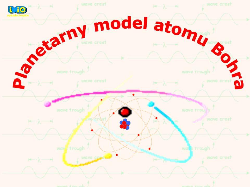 Planetarny model atomu Bohra