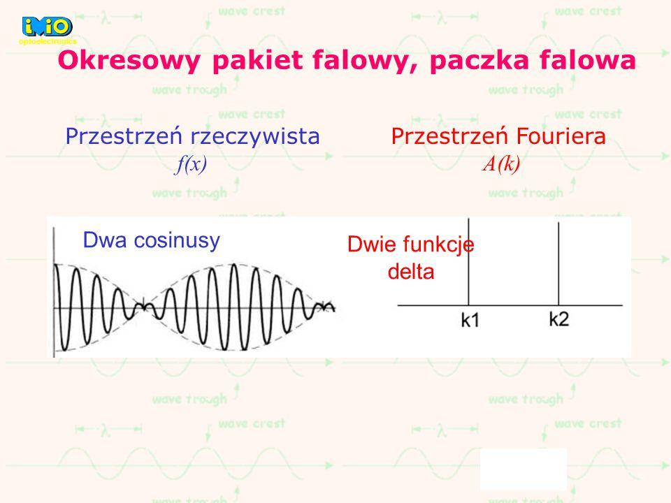 Okresowy pakiet falowy, paczka falowa