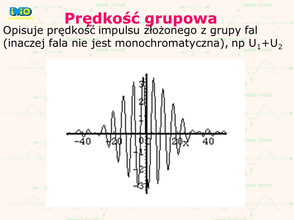 optoelectronics Prędkość grupowa.