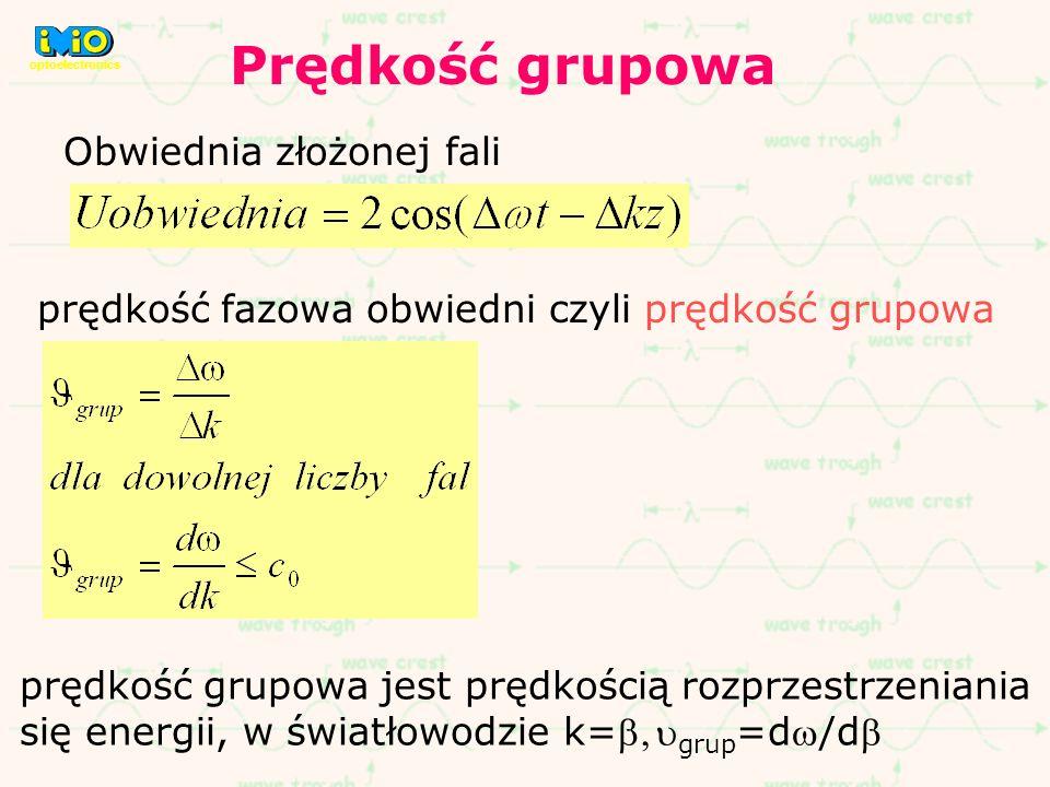 Prędkość grupowa Obwiednia złożonej fali
